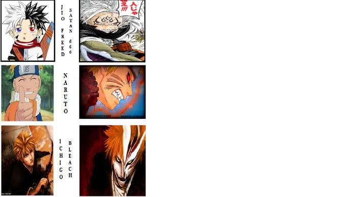 Tau Kah Kalian, Hampir Semua Comik Dream Image Itu Sama Charakternya Seprti Jio Freed dengan Satan, Naruto Dengan Kyuby (kurama) & Bleach Dengan Holow. dan Masih Bnayak Yang Lain.