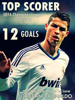CRISTIANO RONALDO UEFA CHAMPIONS LEAGUE 2012/13 ----------- TOP SCORER -----------