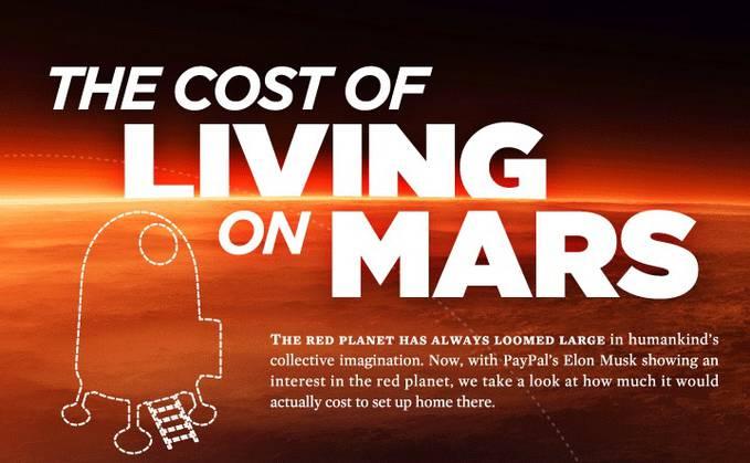 ternyata ada kos untuk tinggal di planet mars....wow