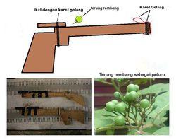 Rancangan senjata INDONESIA...!!! WOW