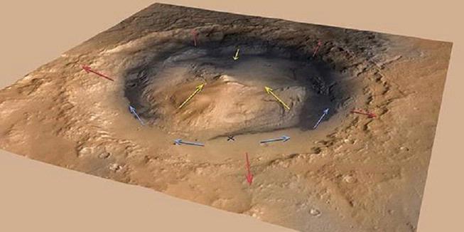 Gunung di Mars, Benarkah Terbentuk oleh Air?