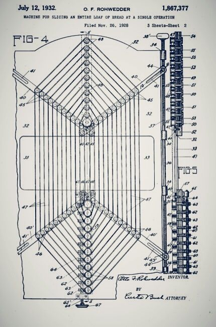 Rancangan mesin pemotong roti sekali jalan, tahun 1932! Ide ini dikembangkan dan masih dipakai sampai sekarang loh! Kalau kamu hidup di jaman itu, kira-kira mau jadi inventor apa?