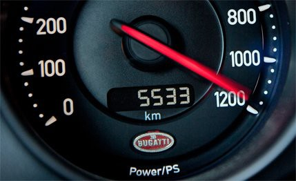 Speedometer Bugatti Veyron