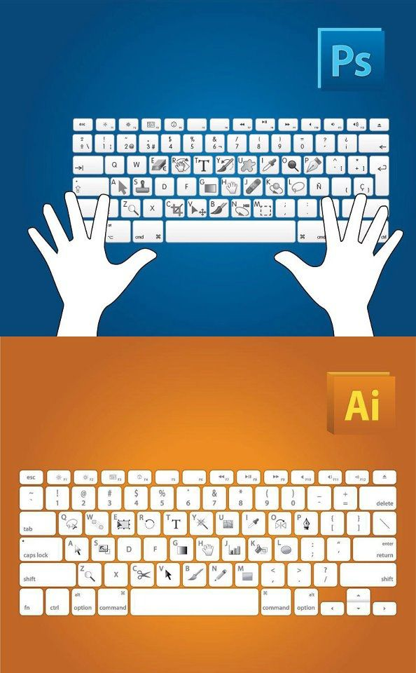 Adobe Photoshop and Illustrator Shortcut Keys
