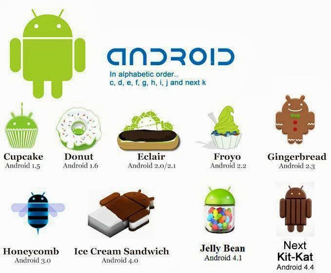 Dan inilah semua versi Android dengan urutan alfabet dari c, d, e, f, g, h, i, j, dan berikutnya k! Tunggu!