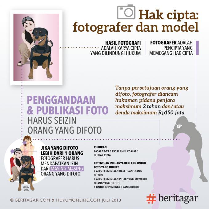 Bisa dihukum kalo sembarangan publikasikan model dan client yang kita foto. Termasuk wedding photos