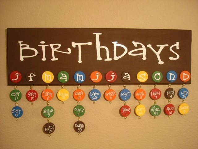 To remembering your friends or other birthday date ;) Simple, unique