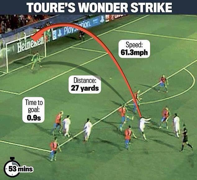 amazing goal from yaya toure!