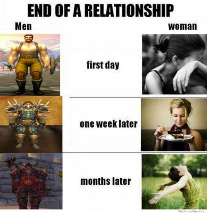 end of relationship