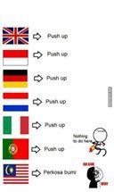 perbedaan bahasa duni dan bahasa malaysia