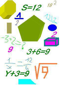 Tidak selamanya Matematika itu Ilmu Pasti