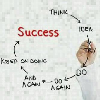 Get the success #Simple
