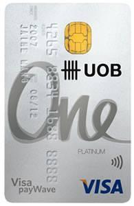 Pengangguran pun bisa Buat Kartu Kredit, Kami Punya Stretegi Memiliki Puluhan Kartu Kredit Platinum, Cara melunasi hutang kartu kredit, Cara punya mesin gesek sendiri, cara membersihkan Black List BI Checking dan Cara aman lunas tagihan Kartu.