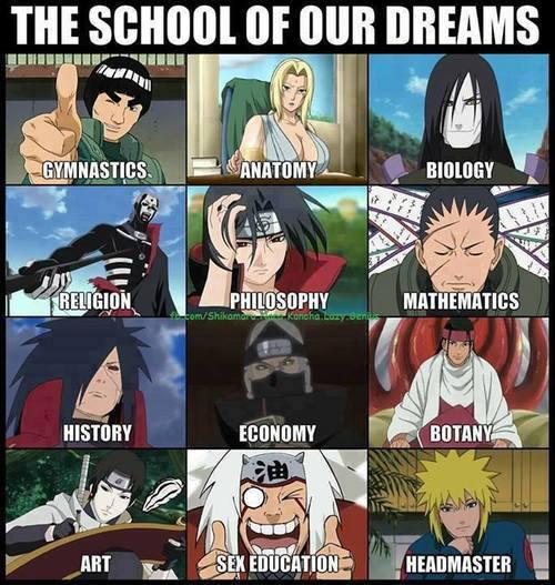 pelajaran apakah yang kalian pilih. me:headmaster you:???