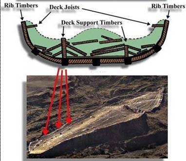 SEJAK ditemukannya situs kapal Nabi Nuh AS oleh Angkatan Udara Amerika serikat, tahun 1949, yang menemukan benda mirip kapal di atas Gunung Ararat-Turki dari ketinggian 14.000 feet (sekitar 4.600 M). Dan di muat dalam berita Life Magazine pada