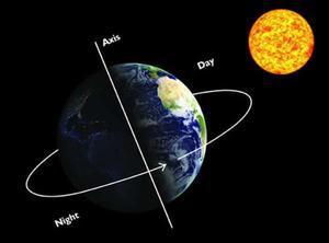 Waktu Satu Hari di Bumi Melambat