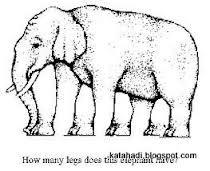 Tebaklah kaki gajah ada berapah kalo tidak bisa kilk wow
