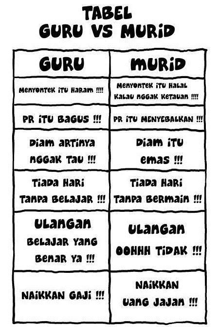 Guru vs Murid part 1