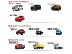 Daftar Harga Mobil Mitsubishi Terlekap