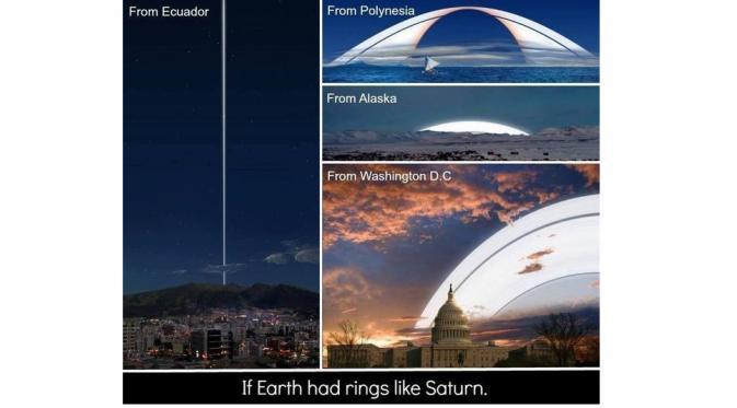 Seandainya Bumi memiliki cincin seperti Saturnus, maka akan seperti ini penampakannya ,,, dan jangan lupa WOW nya!!!!