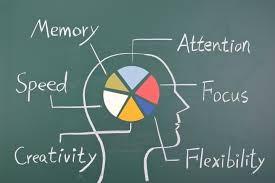 *ingat teknologi tercanggih adalah Otak Multifungsi bangetya,...