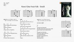 Gambar kunci gitar lengkap dengan lirik lagu