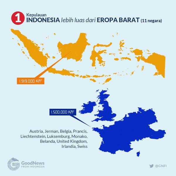 INDONESIA lebih luas dari EROPA BARAT (11 Negara)