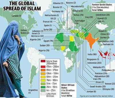The Big Mouslem Population Ini julukan yang diberikan orang musim dunia kepada Indonesia atas kekaguman mereka terhadap kuantitas pemeluk agama islam di indonesia