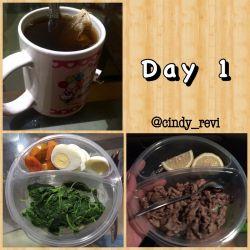 Inilah Bocoran Resep Diet Mayo selama 13 Hari yang terbukti BERHASIL!