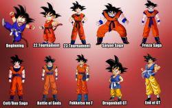 Inilah Evolusi Penampilan Karakter-Karakter Dragon Ball!