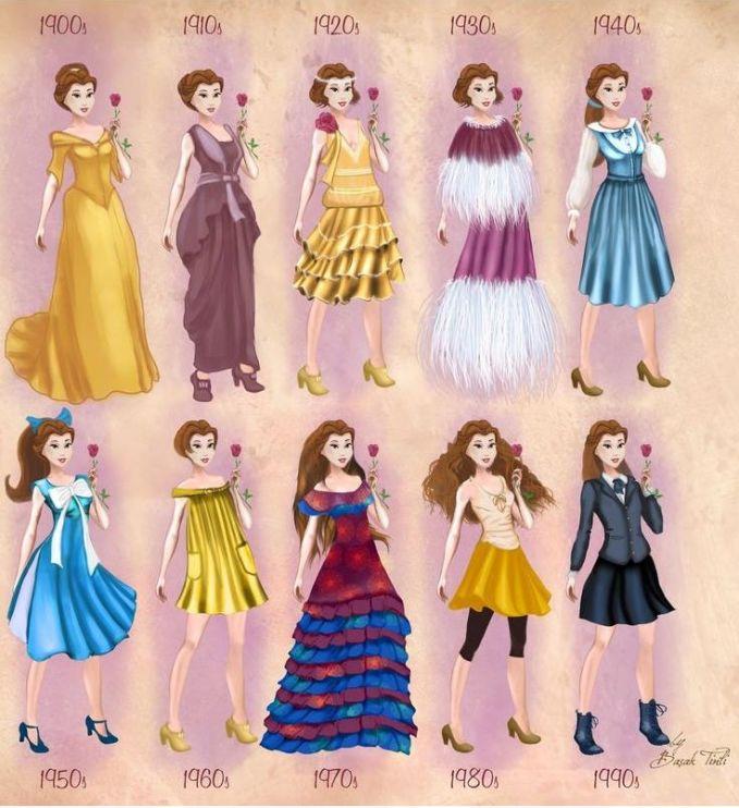 20th century fashions