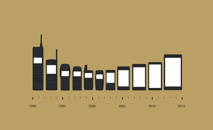 evolusi gadget