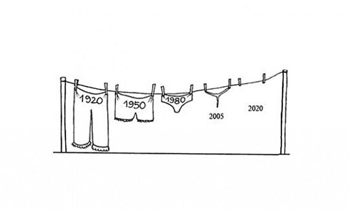 Evolusi Pakaian Dalam