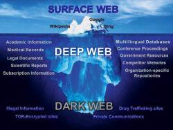10 PENEMUAN YANG MENGGEMPARKAN DARI SITUS TERLARANG DEEP WEB/DARK WEB