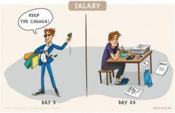 10 Ilustrasi Yang Menggambarkan Tanggal Muda vs Tanggal Tua