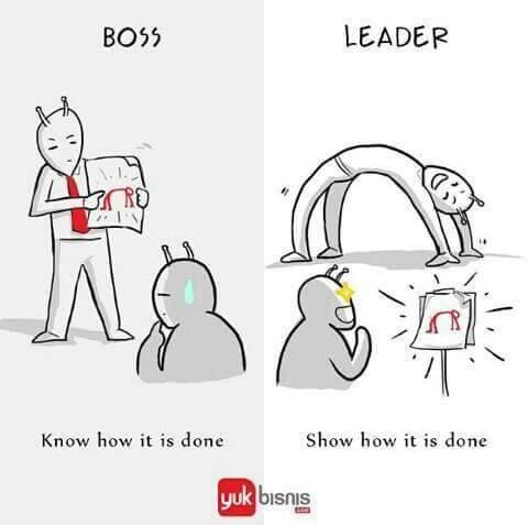 #3 CONTOH BOSS : akan selalu menyuruh dan memberi gambar contohnya. LEADER : akan menunjukkan langsung contoh yang telah dikerjakannya kepada bawahnya.