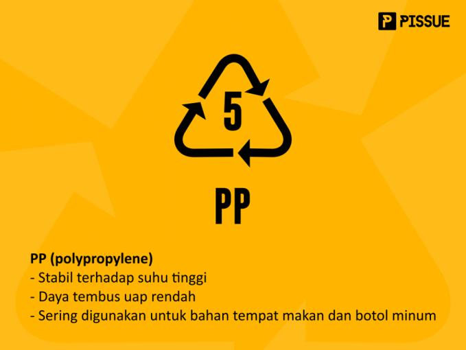 PP (polypropylene) ini bisa dibilang bahan plastik terbaik buat nyimpen makanan karena lebih kuat, punya daya tembus uap yang rendah, ketahanan yang baik terhadap lemak, & stabil terhadap suhu tinggi.
