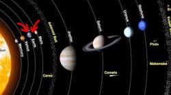 Hasil Penelitian Ahli Astrobiologi Menemukan Ada 20 Planet yang Mirip Bumi, Berpotensi di Huni Alien...