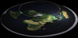 Fakta bahwa Bumi Berbentuk Datar