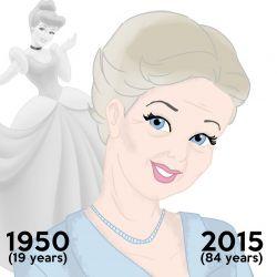 Kira-kira Gimana Yaa Wajah Putri-putri Cerita Disney Sekarang?