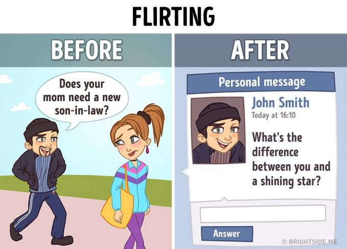 Cari perhatian Dulu : Cari perhatianya secara langsung. Sekarang : Semua hal menarik tentang kita bisa diposting melalui media sosial untuk menarik perhatian.