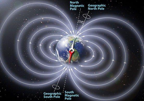 Medan Magnet Penyebab lain dari hilangnya kapal-kapal dan pesawat di Segitiga Bermuda ini karena adanya medan magnet terbesar sehingga dapat menarik benda logam yang beratnya hingga berton-ton yang melintas disekitarnya.