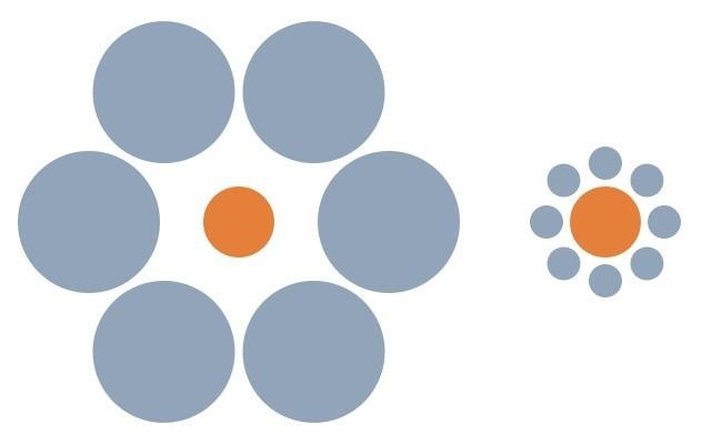 Lingkaran di tengah tersebut memeiliki besar yang sama atau beda hayooo?