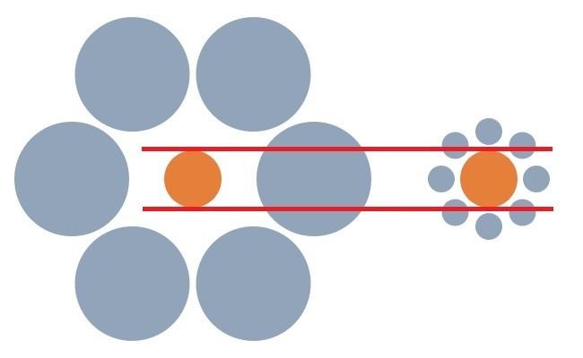 Ternyata lingkaran berwarna orange tersebut memiliki ukuran yang sama, hanya saja objek di sekitarnya yang membuat tampak berbeda...