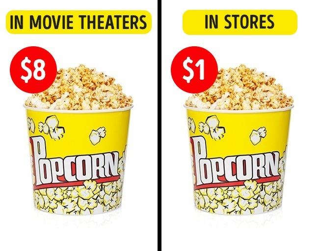 Harga popcorn di bioskop jauh lebih mahal dengan harga popcorn biasanya. Faktanya, keuntungan yang didapatkan dari penjualan popcorn lebih besar daripada keuntungan dari penjualan tiket.