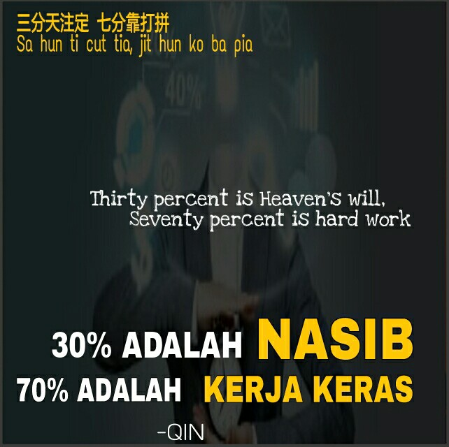Kata orang, nasib adalah segalanya. Namun, kerja keras adalah hal yang mempengaruhi nasib kita.