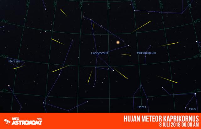 8 Juli 2018 - Hujan Meteor Kaprikornid Termasuk dalam hujan meteor minor, yakni hujan meteor dengan intensitas kecil, sesuai dengan namanya hujan meteor ini akan bertitik radian di rasi bintang kaprikornus.