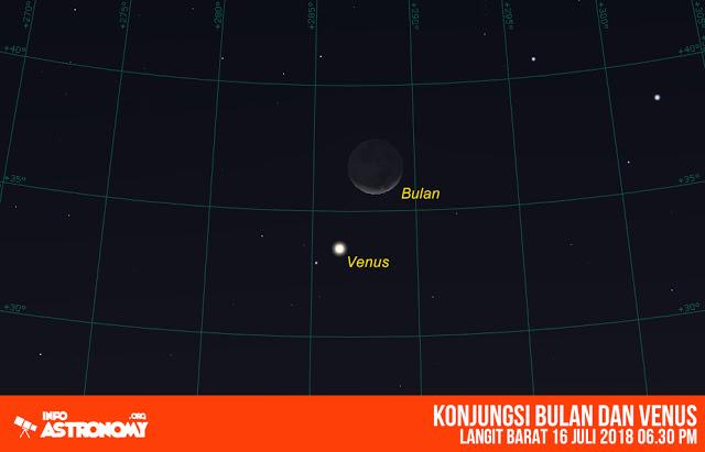 16 Juli 2018 - Konjungsi Bulan Dengan Planet Venus Setelah menutupi matahari 3 hari kemudian bulan akan berdekatandengan planet Venus sejauh 1 derajat 37 diarah utara plet Venus