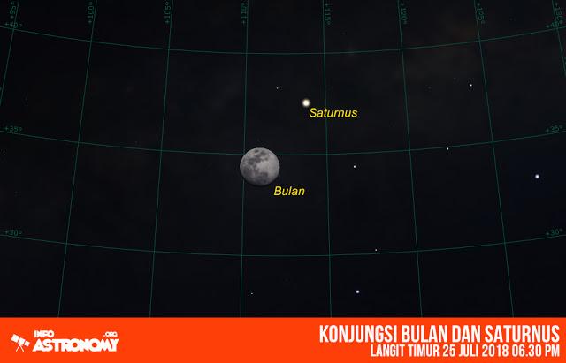 25 Juli 2018 - Konjungsi Bulan dengan Planet Saturnus Setelah bertemu dengan teman angkasanya, bulan kembali bertemu dengan planet yang selalu memakai cincin yaitu Saturnus, dengan jarak sekitar 2 derajat satu sama lain.