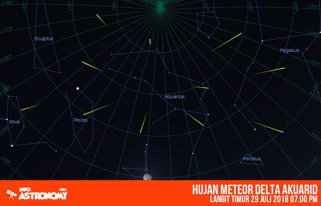 29 Juli 2018 - Hujan Meteor Delta Akuarid Ini merupakan hujan meteor yang memiliki titik radian dirasi bintang akuarius, dekat bintang delta Akuarii